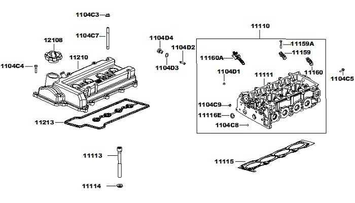 Головка блока цилиндров и клапанная крышка FAW V5